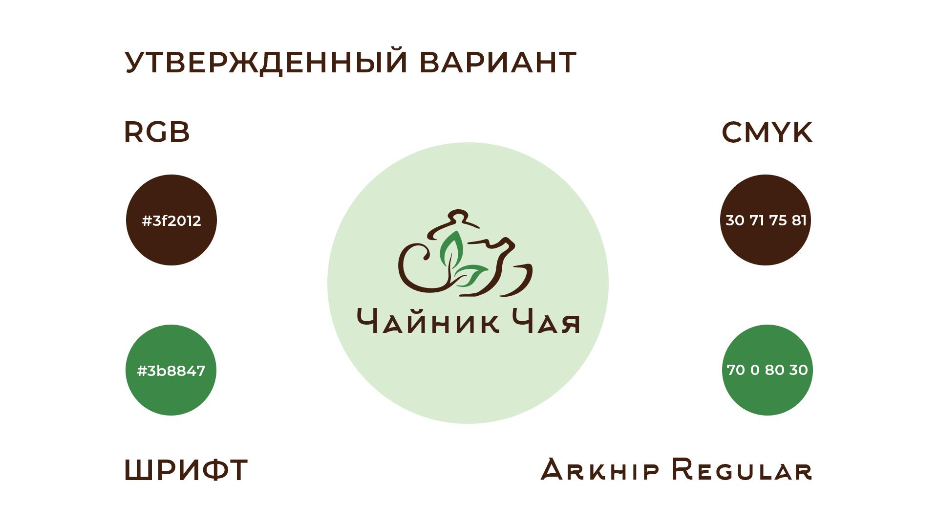 разработка логотипа