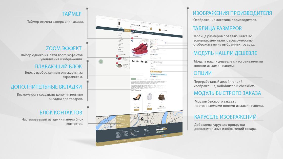 готовые шаблоны сайтов